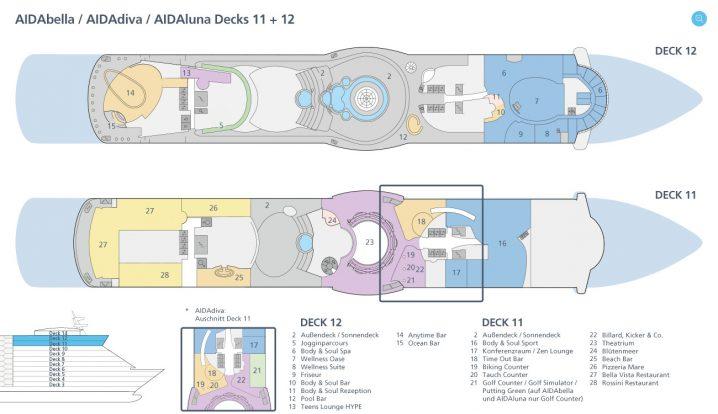 AIDAdiva Deck 11 und 12