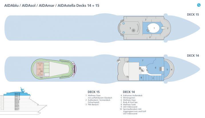 AIDAsol Decks 14 und 15