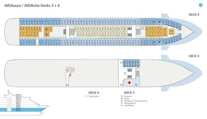 AIDAvita Deck 3 und 4