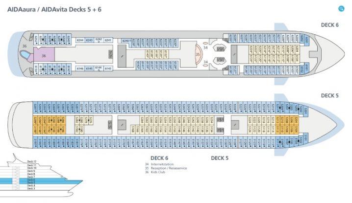 AIDAvita Deck 5 und 6